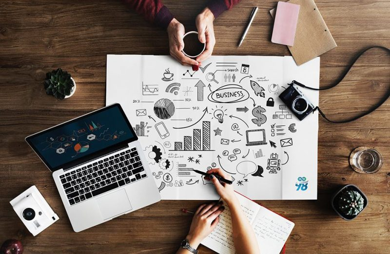 فرصتها و چالش ها در تبلیغات اینترنتی
