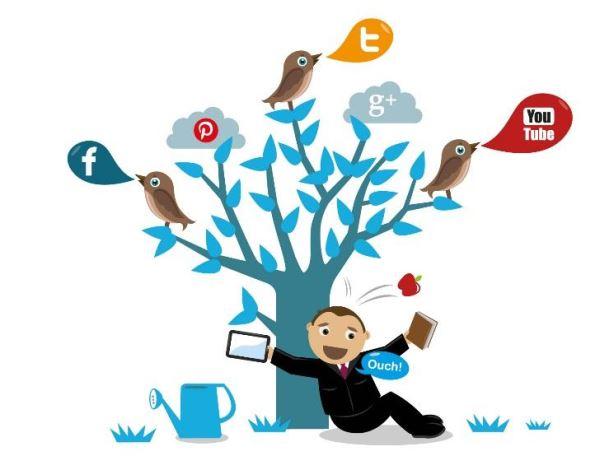 پیشرفت در تبلیغات و شبکه های اجتماعی